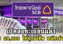 สินเชื่อ SCB หรือ ไทยพาณิชย์ ให้ยืม 20,000 ไม่ต้องค้ำ สมัครง่าย ดอกต่ำ